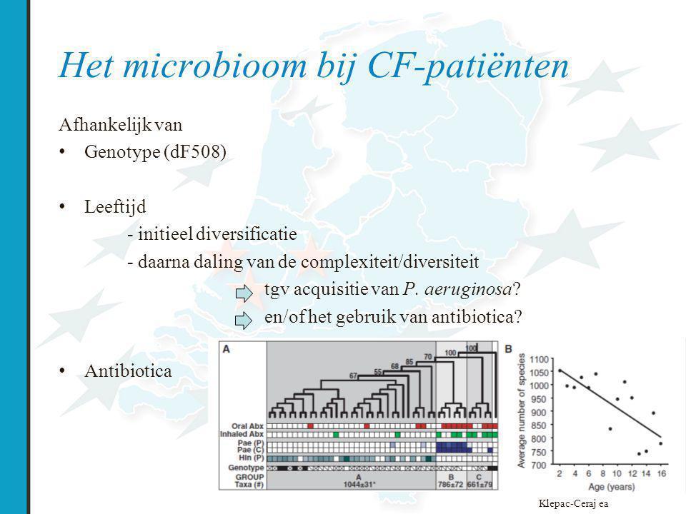 Het microbioom bij CF-patiënten