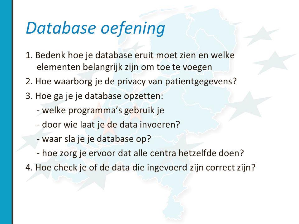 Database oefening 1. Bedenk hoe je database eruit moet zien en welke elementen belangrijk zijn om toe te voegen.