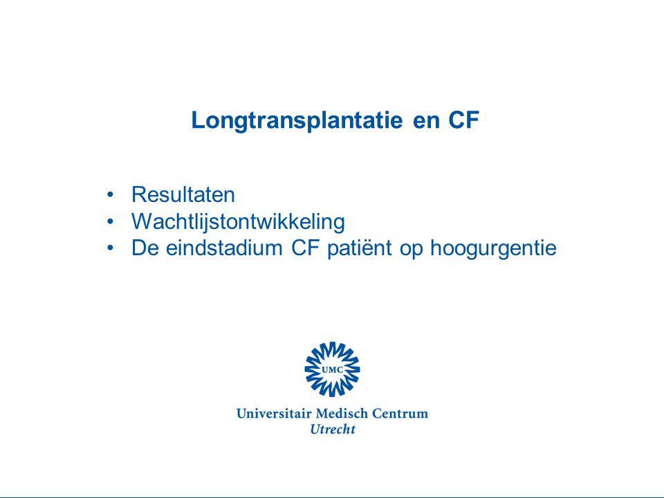 Longtransplantatie en CF