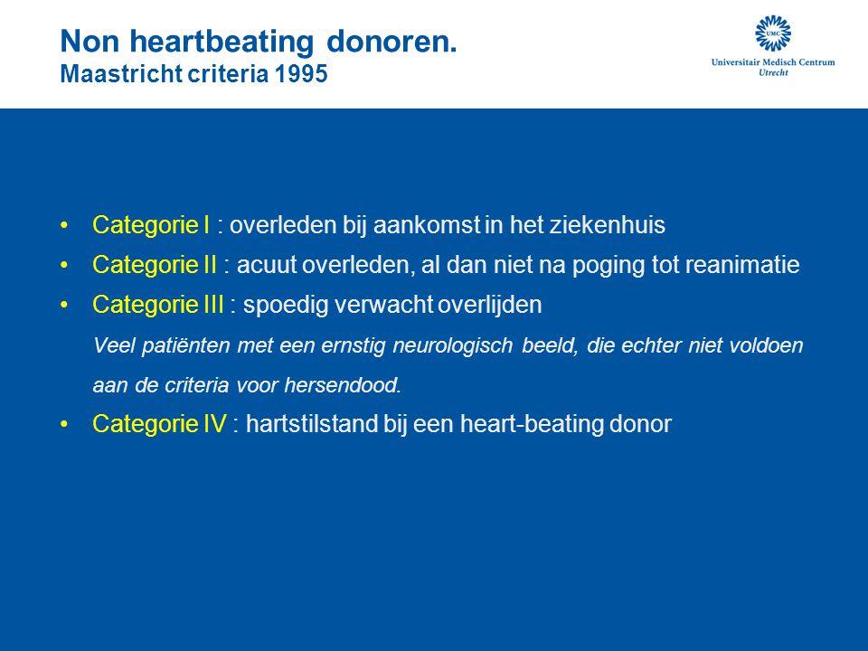 Non heartbeating donoren. Maastricht criteria 1995