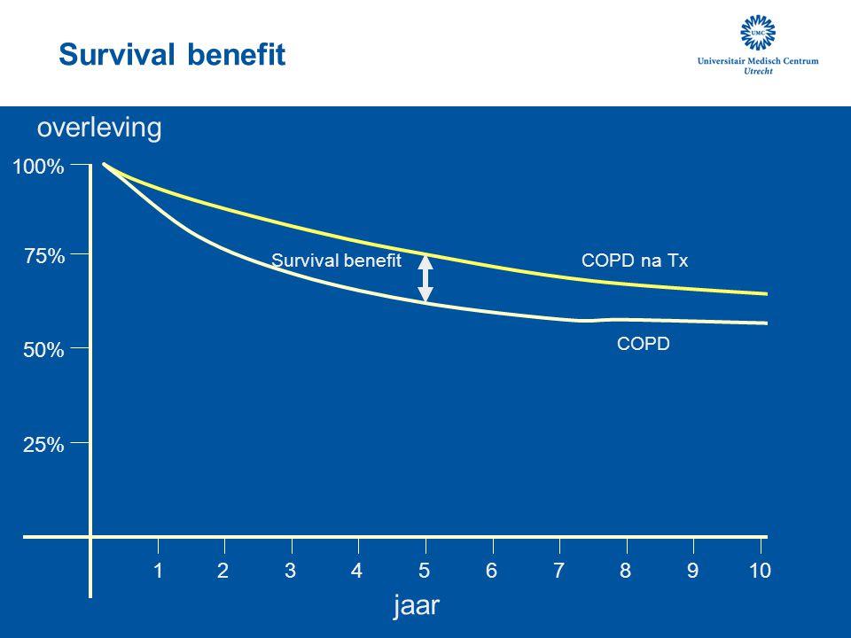 Survival benefit overleving jaar 1 5 10 25% 50% 75% 100% 2 3 4 6 7 8 9