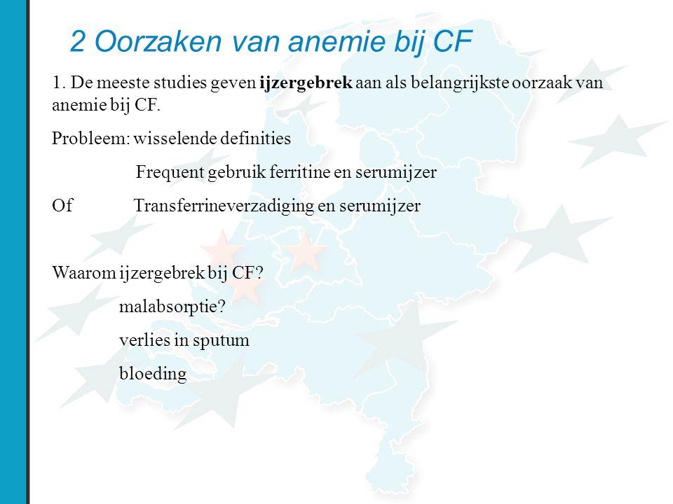 2 Oorzaken van anemie bij CF