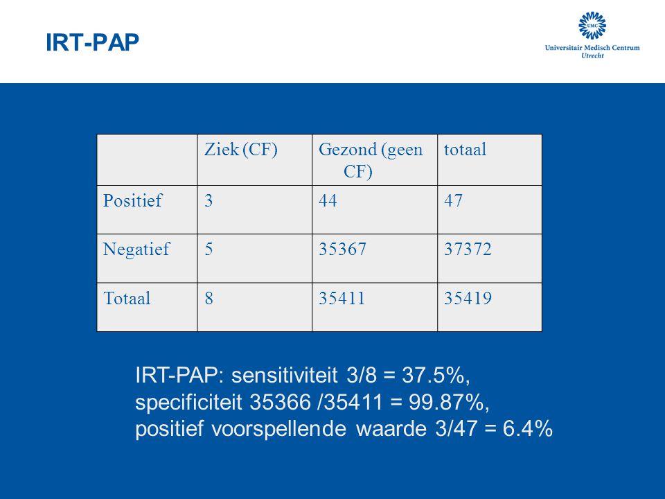 IRT-PAP IRT-PAP: sensitiviteit 3/8 = 37.5%,