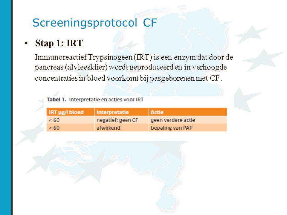 Screeningsprotocol CF