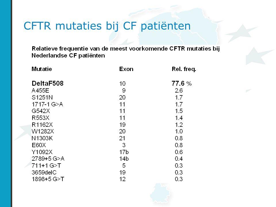 CFTR mutaties bij CF patiënten