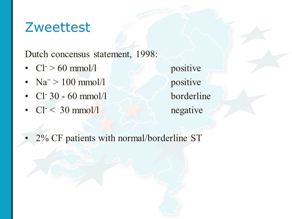 Zweettest Dutch concensus statement, 1998: Cl- > 60 mmol/l positive