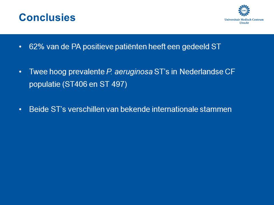 Conclusies 62% van de PA positieve patiënten heeft een gedeeld ST