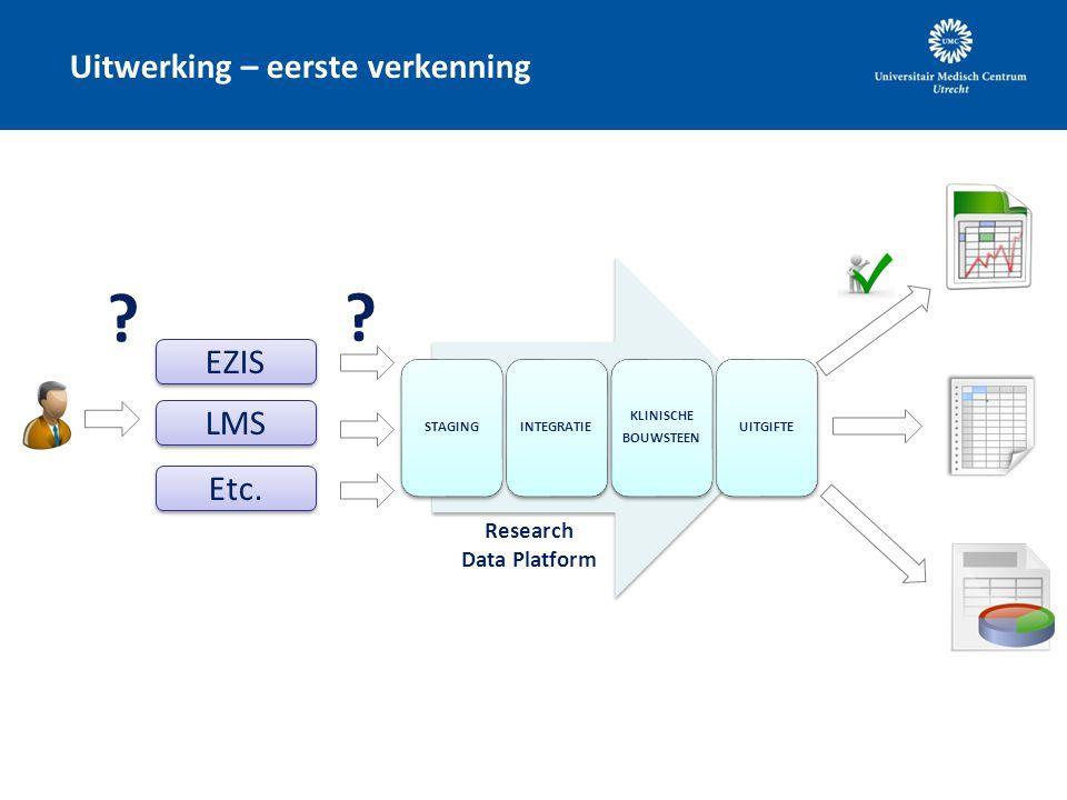 Uitwerking – eerste verkenning EZIS LMS Etc. Research