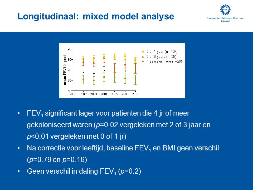 Longitudinaal: mixed model analyse