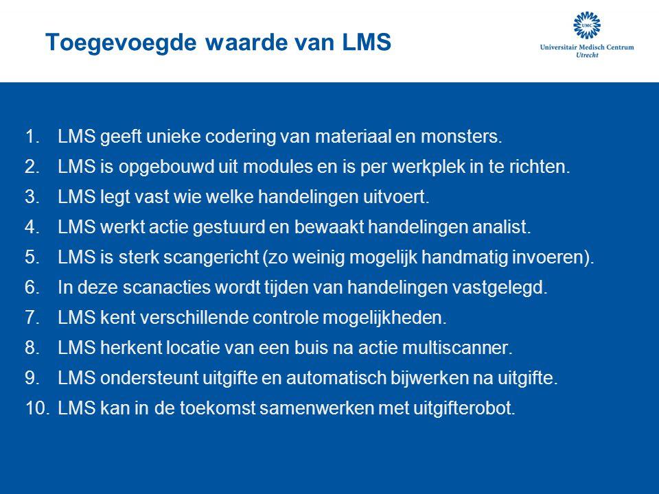 Toegevoegde waarde van LMS
