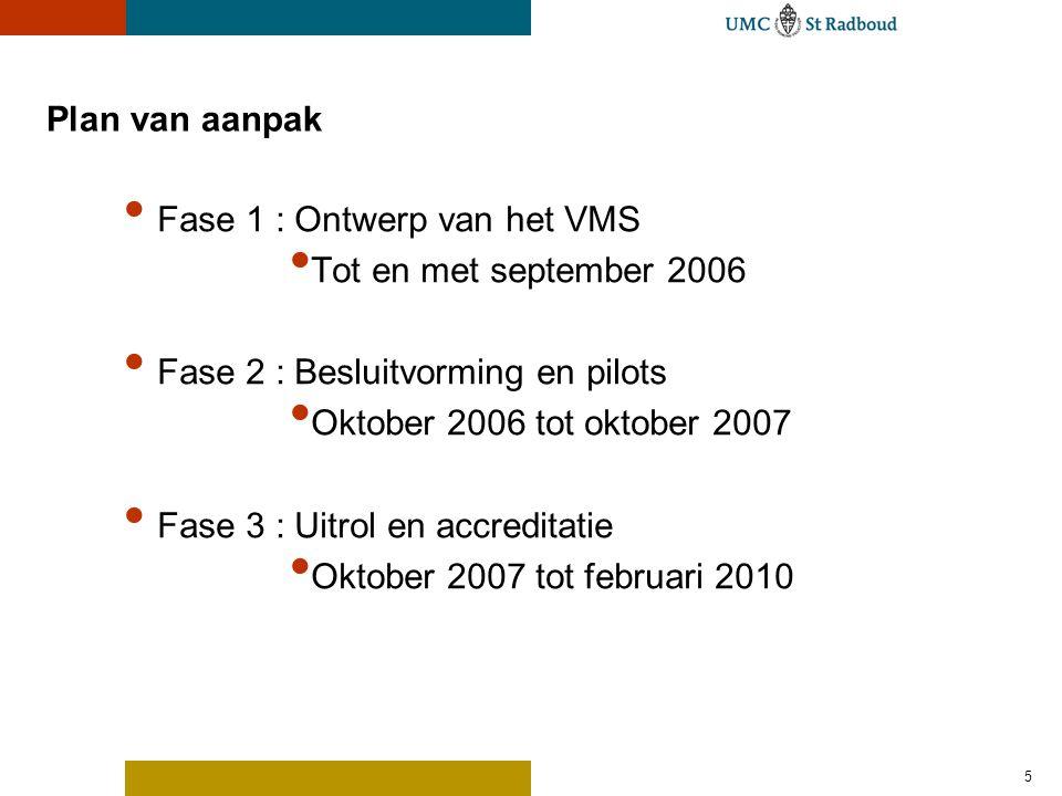 Voorstel onderdelen van het Radboud VMS