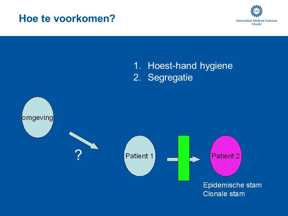 Hoe te voorkomen Hoest-hand hygiene Segregatie