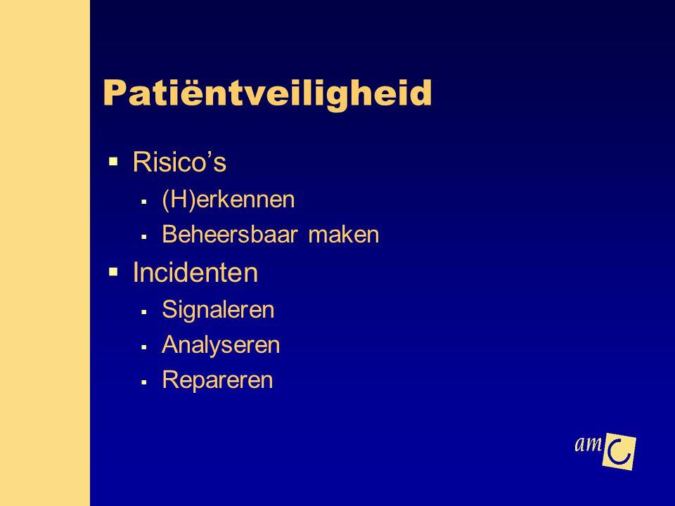 Patiëntveiligheid Risico's Incidenten (H)erkennen Beheersbaar maken