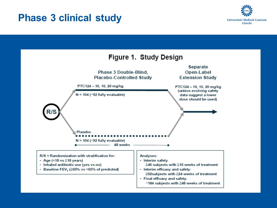 Phase 3 clinical study