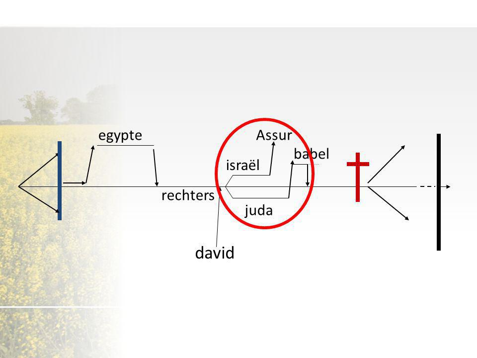 egypte Assur babel israël rechters juda david