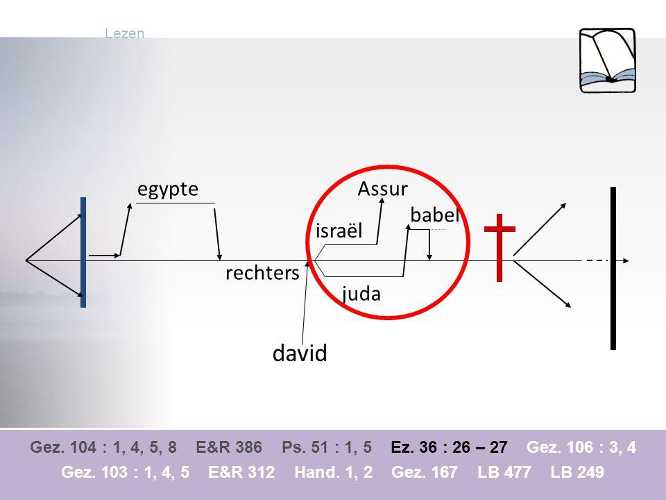 david egypte Assur babel israël rechters juda