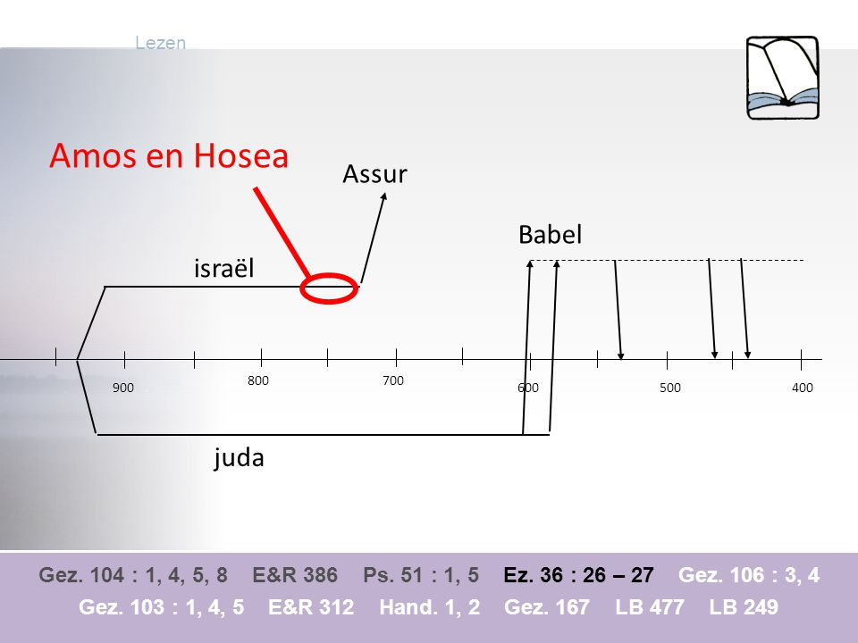 Amos en Hosea Assur Babel israël juda