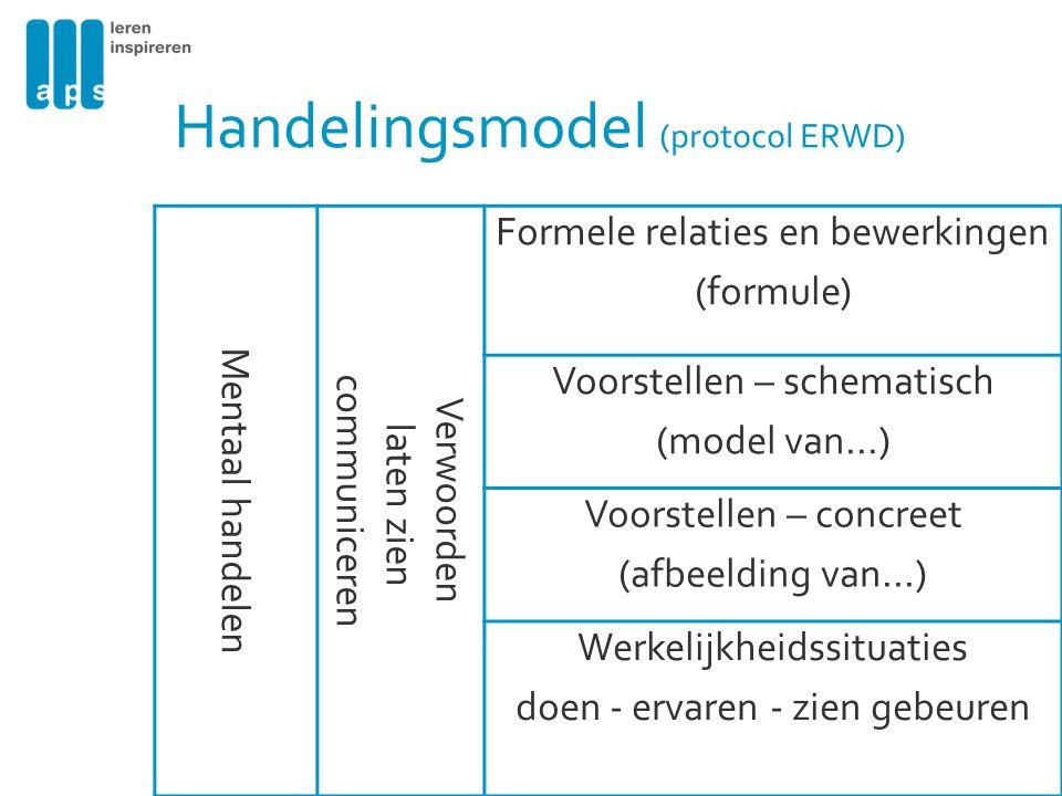 Handelingsmodel (protocol ERWD)