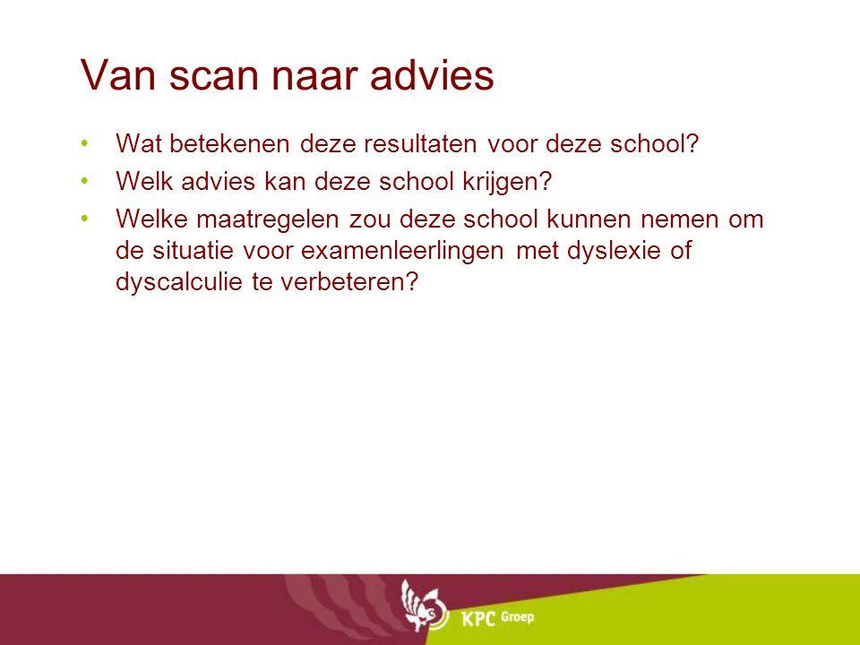 Van scan naar advies Wat betekenen deze resultaten voor deze school
