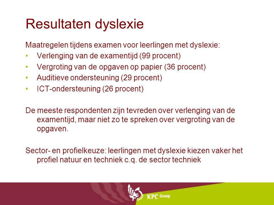 Resultaten dyslexie Maatregelen tijdens examen voor leerlingen met dyslexie: Verlenging van de examentijd (99 procent)