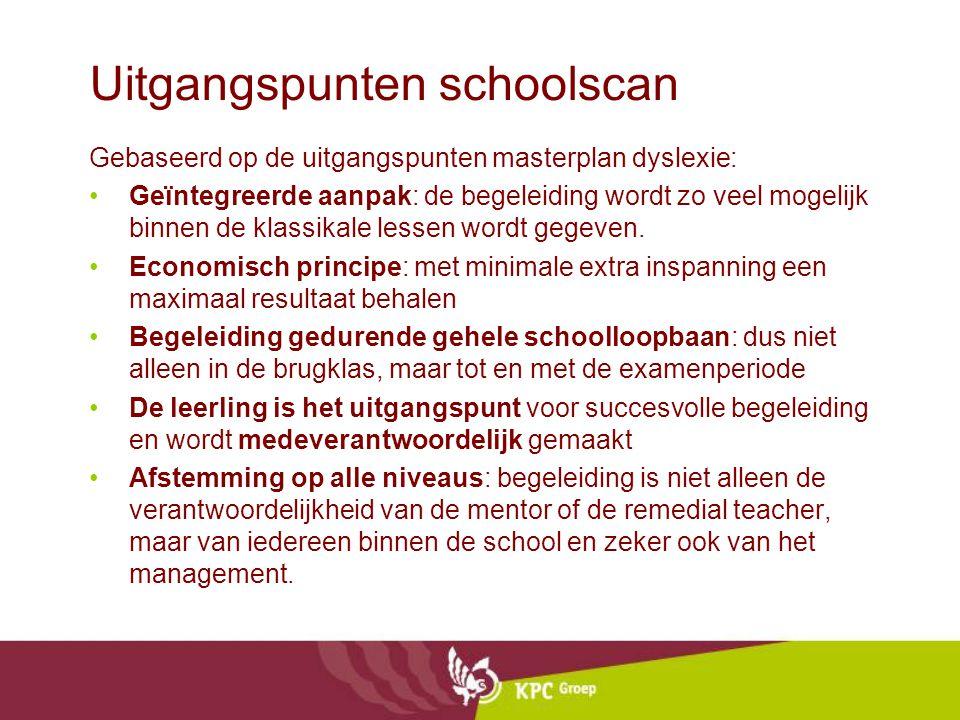 Uitgangspunten schoolscan