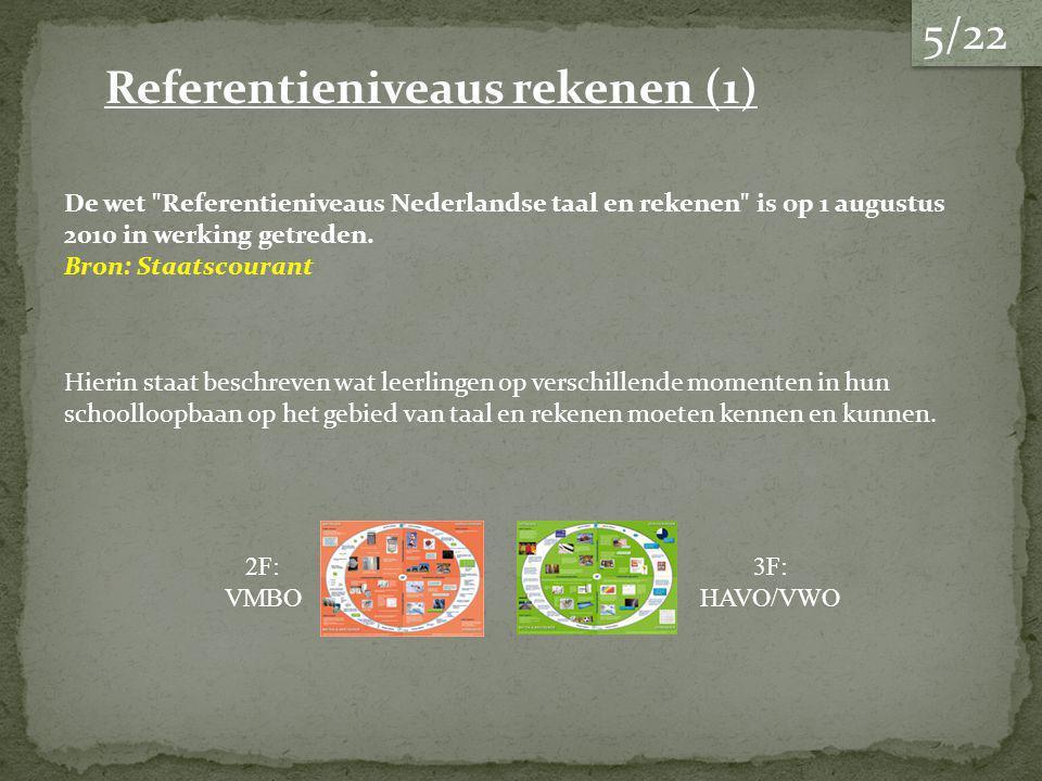 Referentieniveaus rekenen (1)