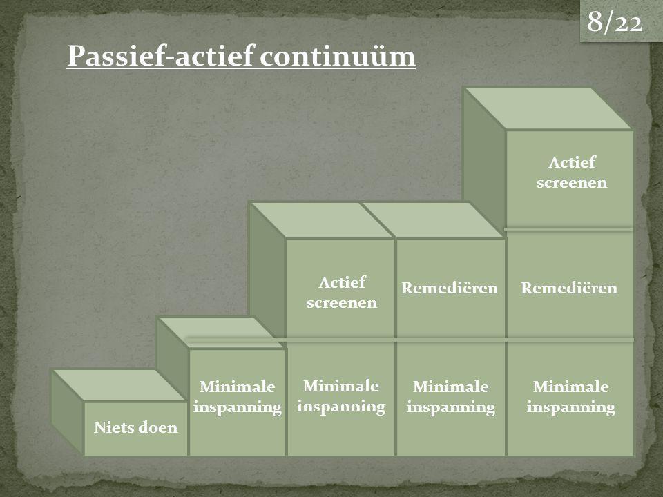 Passief-actief continuüm