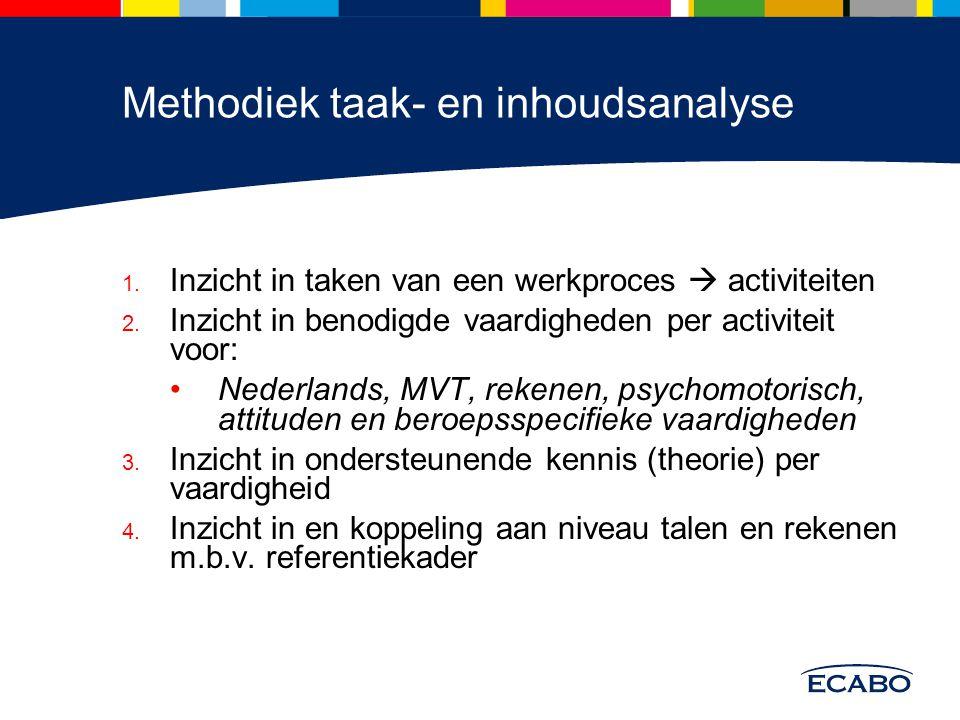 Methodiek taak- en inhoudsanalyse