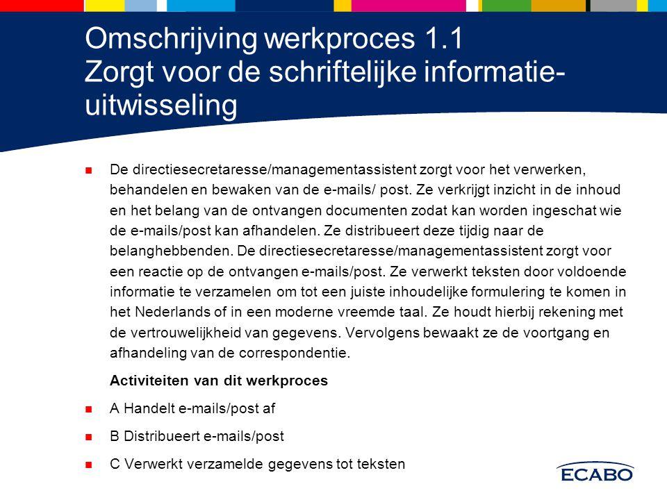 Omschrijving werkproces 1