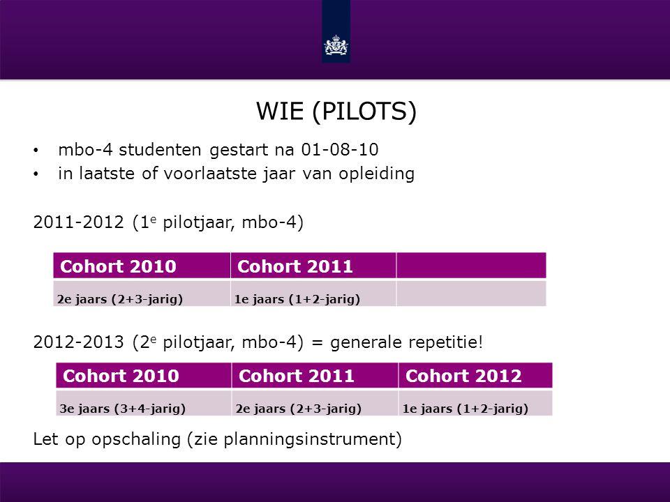 Wie (pilots) mbo-4 studenten gestart na 01-08-10