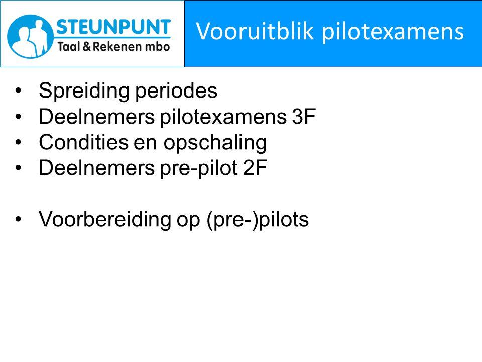 Vooruitblik pilotexamens