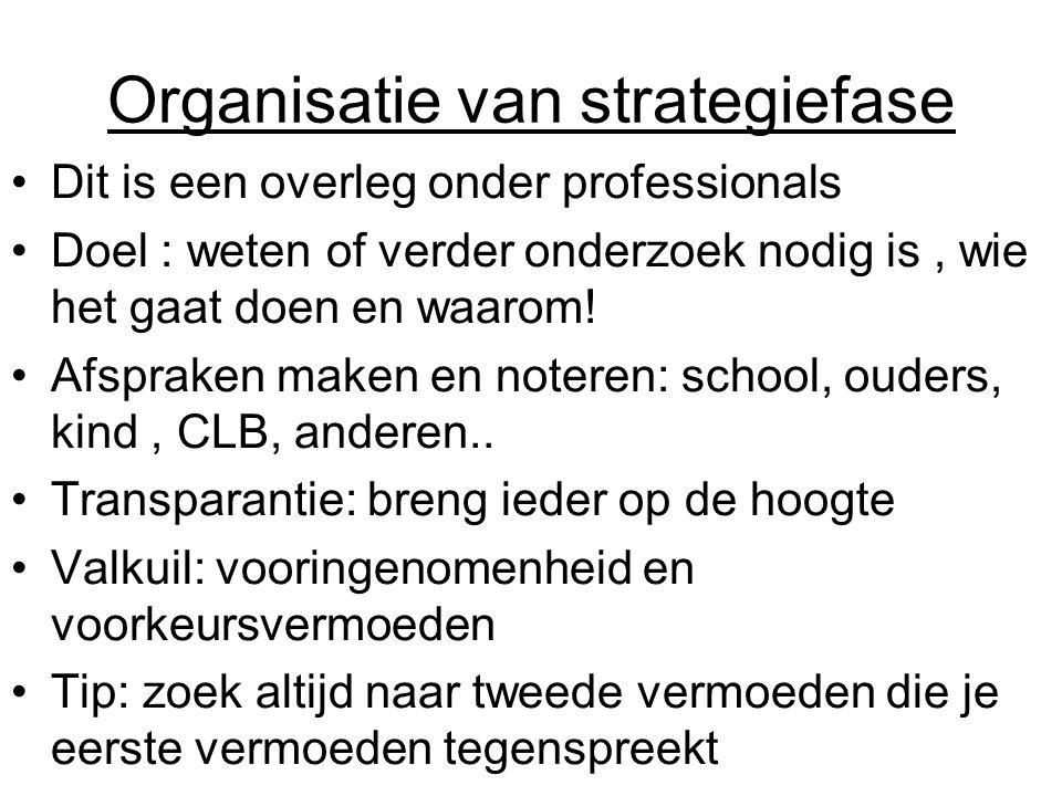 Organisatie van strategiefase
