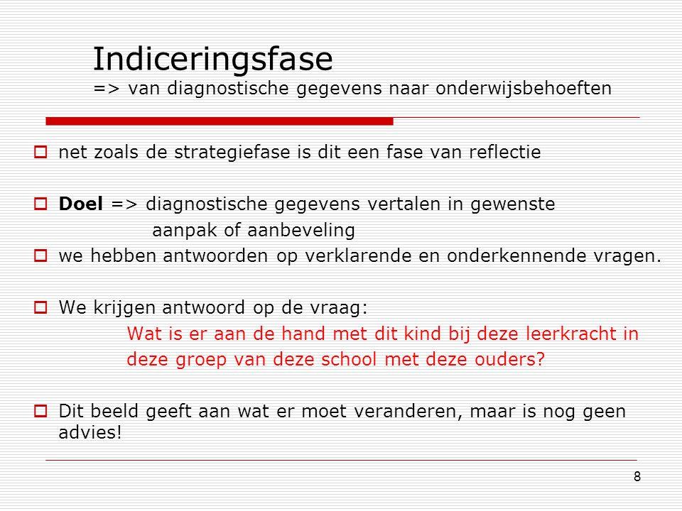 Indiceringsfase => van diagnostische gegevens naar onderwijsbehoeften