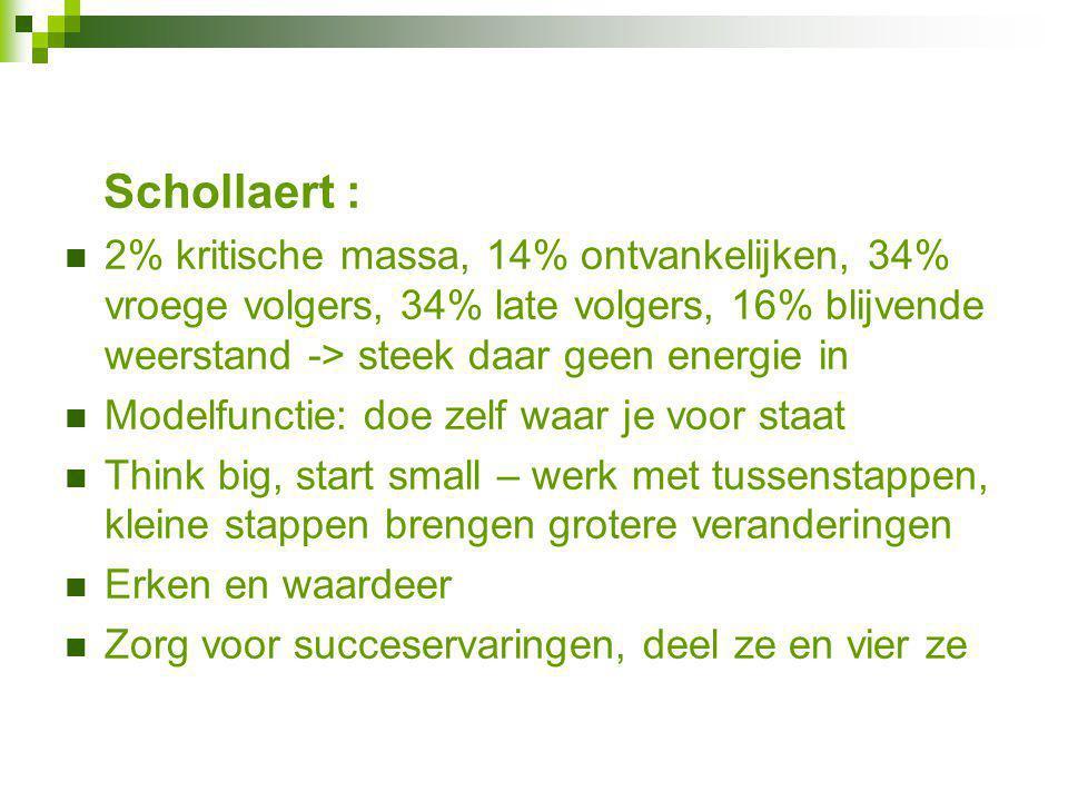 Schollaert : 2% kritische massa, 14% ontvankelijken, 34% vroege volgers, 34% late volgers, 16% blijvende weerstand -> steek daar geen energie in.