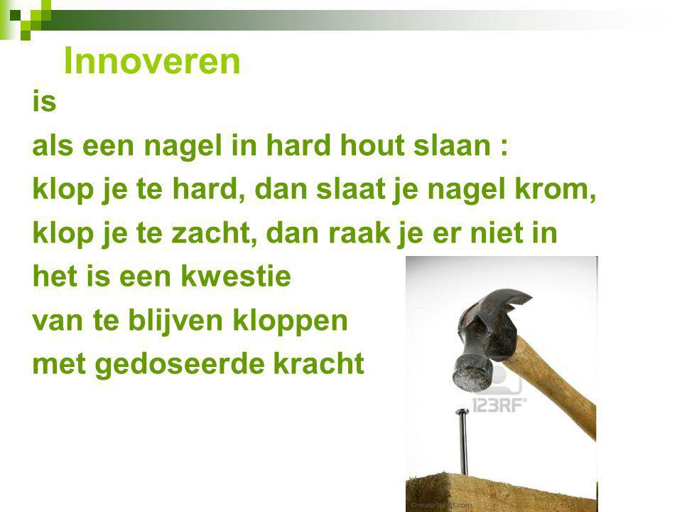 Innoveren is als een nagel in hard hout slaan :