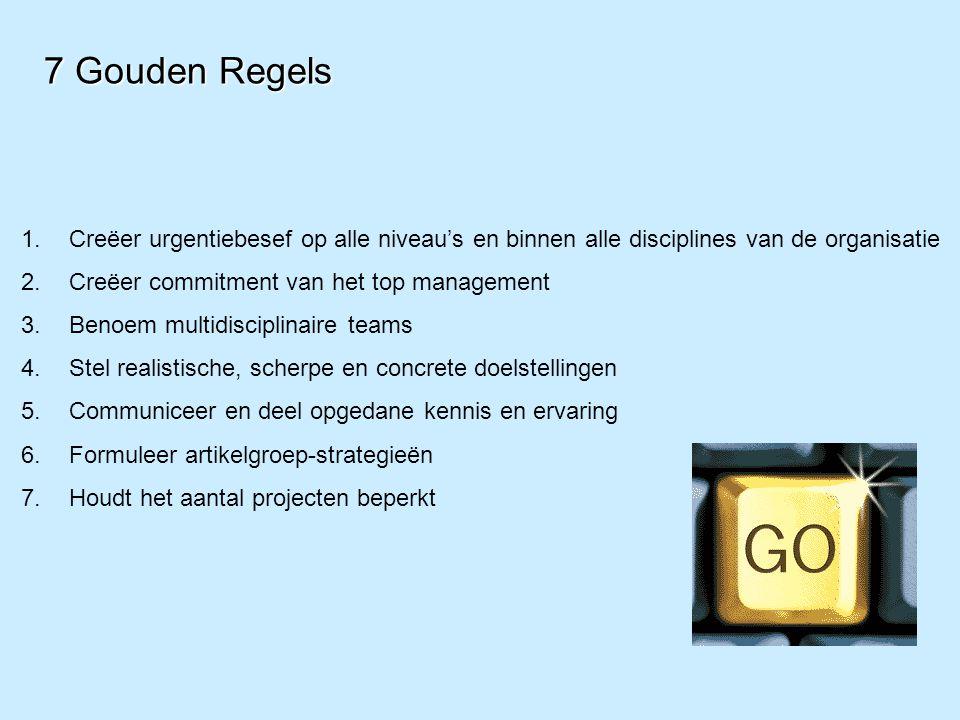 7 Gouden Regels Creëer urgentiebesef op alle niveau's en binnen alle disciplines van de organisatie.