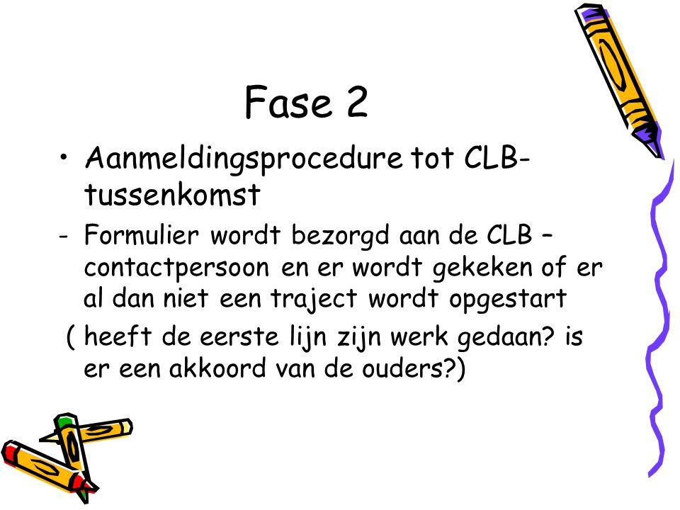 Fase 2 Aanmeldingsprocedure tot CLB- tussenkomst