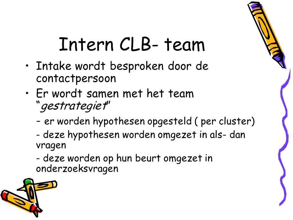 Intern CLB- team Intake wordt besproken door de contactpersoon