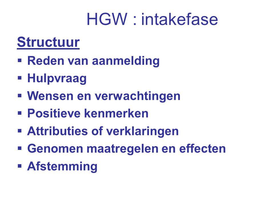 HGW : intakefase Structuur Reden van aanmelding Hulpvraag