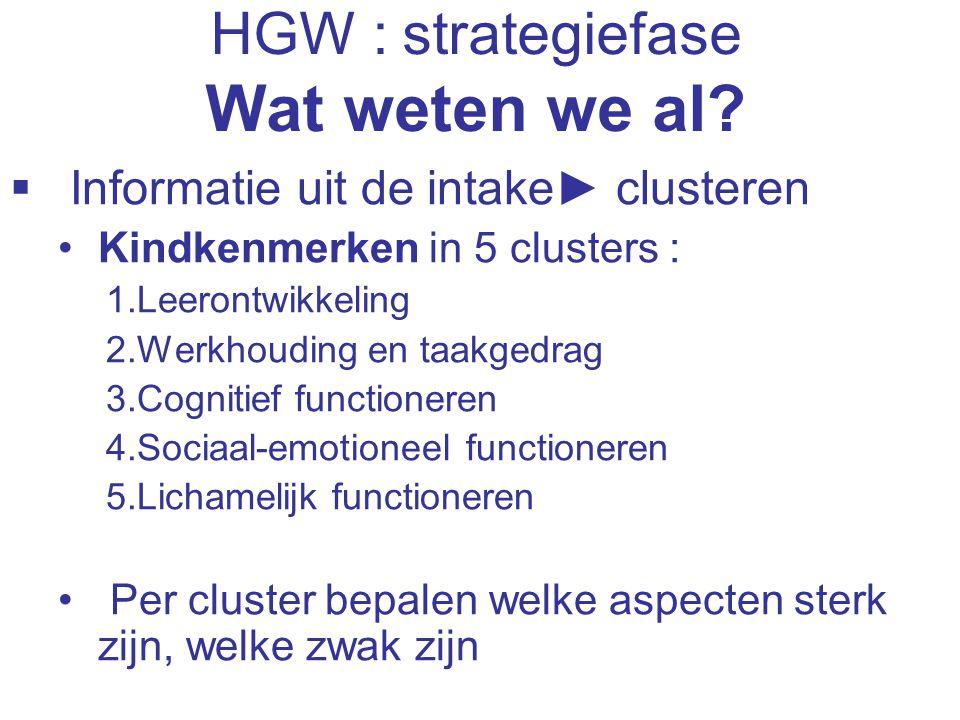 HGW : strategiefase Wat weten we al
