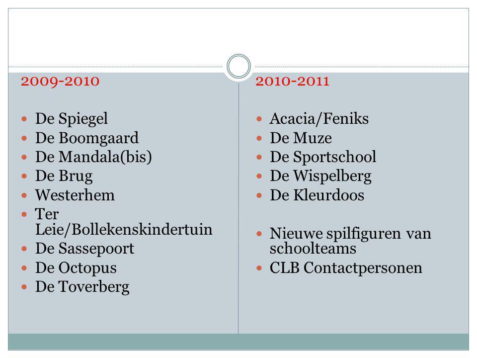 2009-2010 De Spiegel. De Boomgaard. De Mandala(bis) De Brug. Westerhem. Ter Leie/Bollekenskindertuin.
