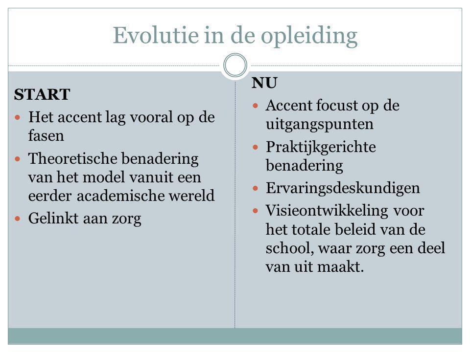 Evolutie in de opleiding