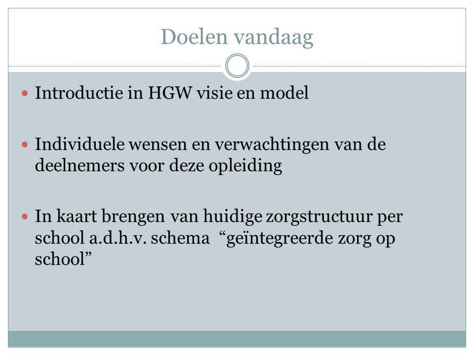 Doelen vandaag Introductie in HGW visie en model