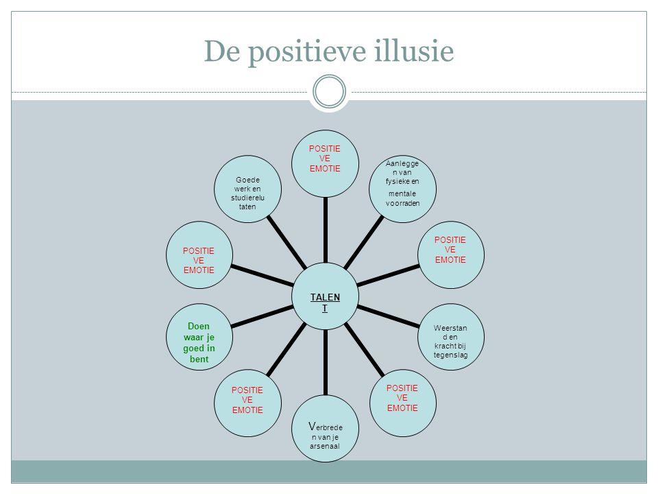 De positieve illusie