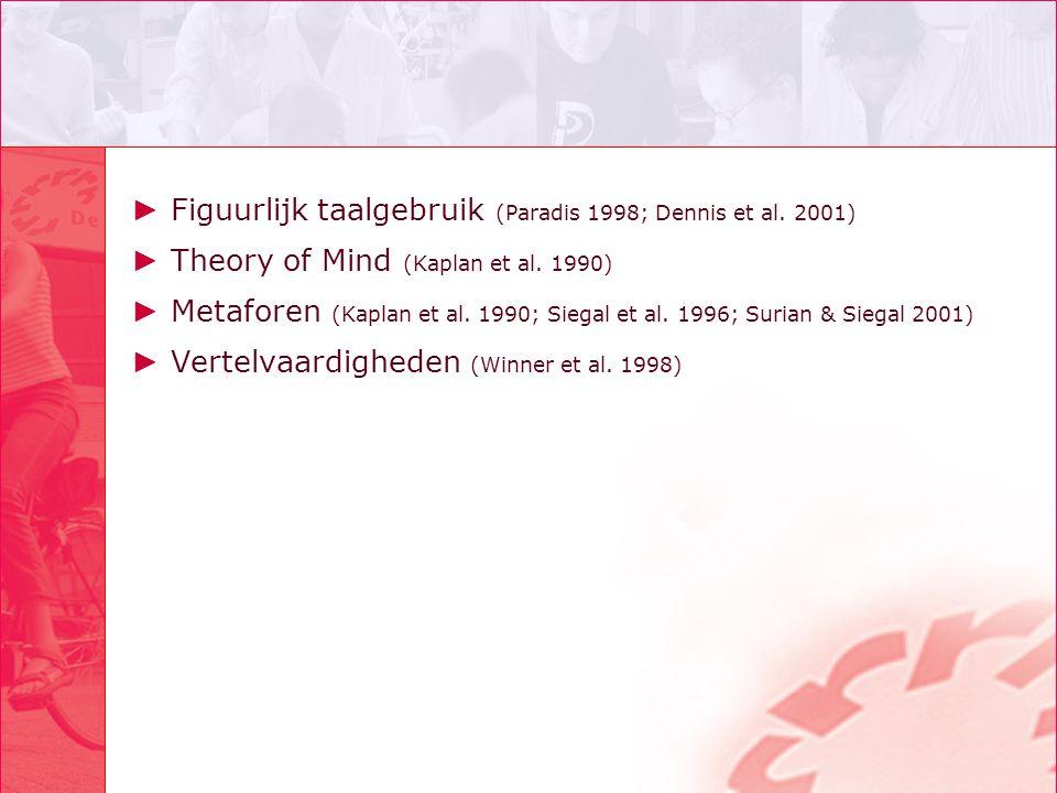 Figuurlijk taalgebruik (Paradis 1998; Dennis et al. 2001)
