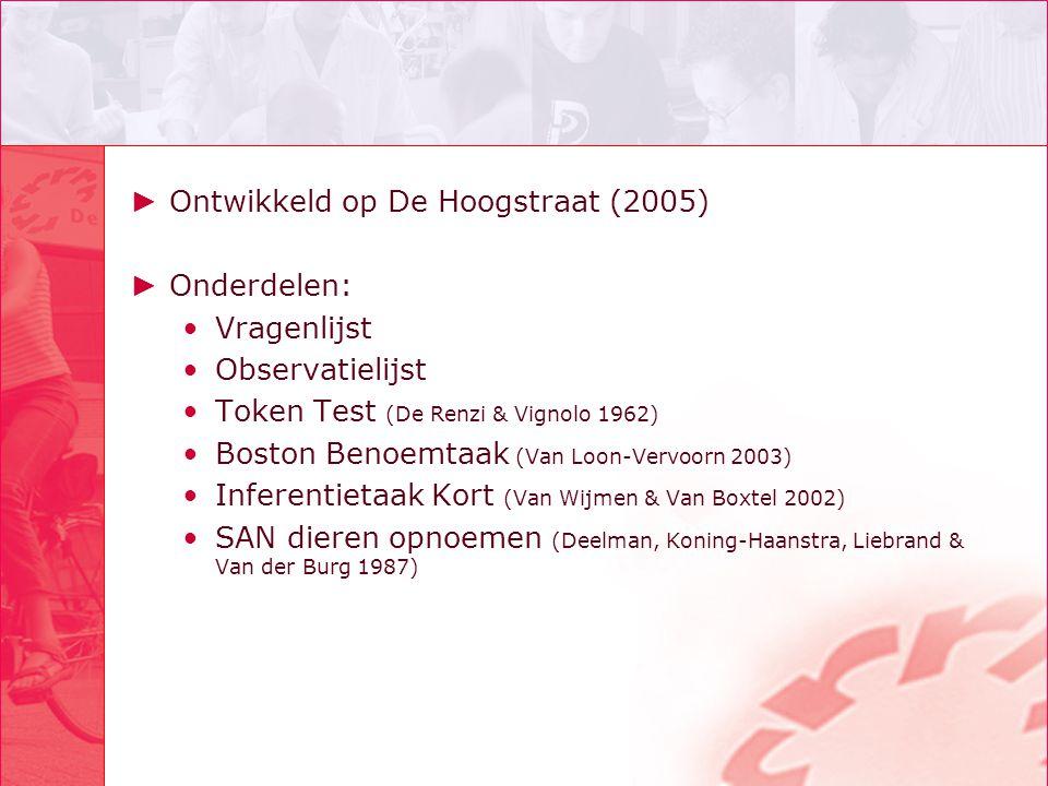 Ontwikkeld op De Hoogstraat (2005) Onderdelen: Vragenlijst