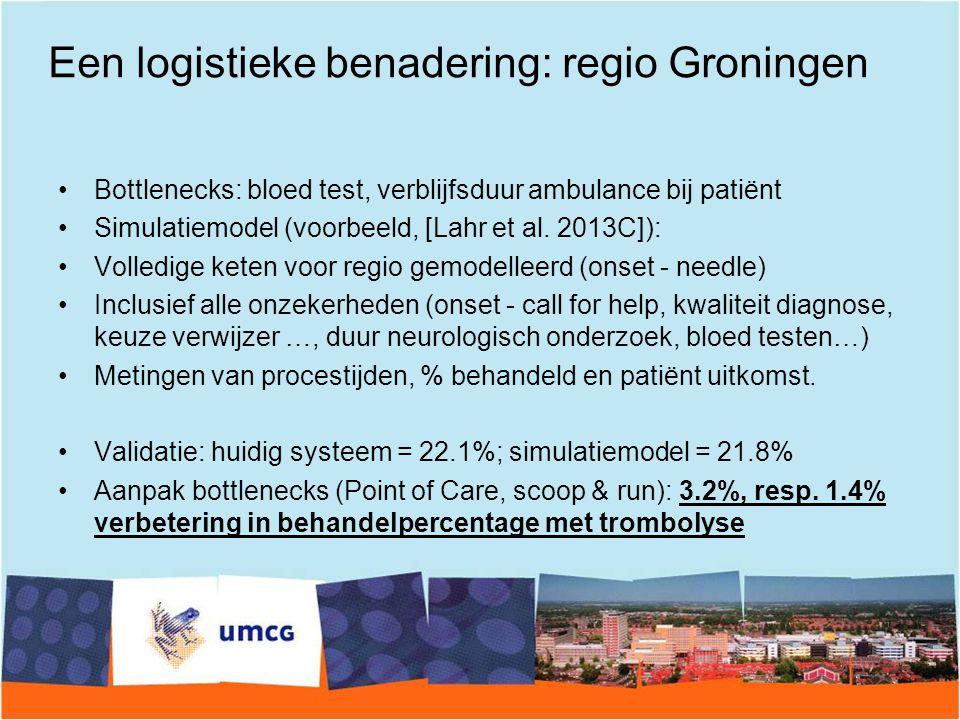 Een logistieke benadering: regio Groningen