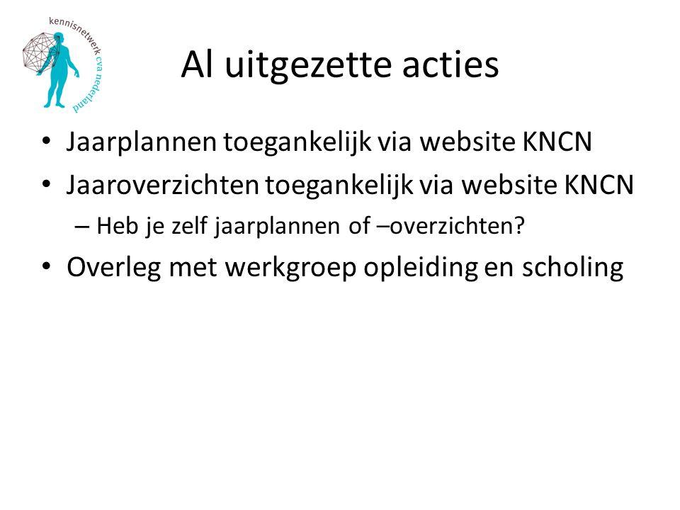 Al uitgezette acties Jaarplannen toegankelijk via website KNCN