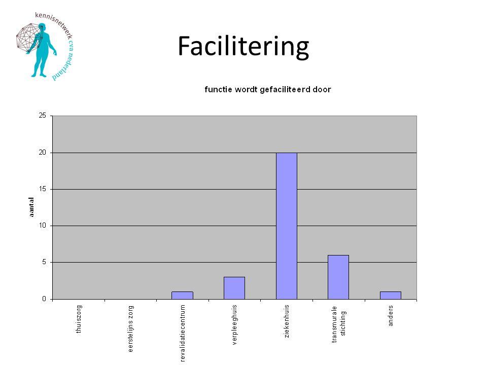 Facilitering