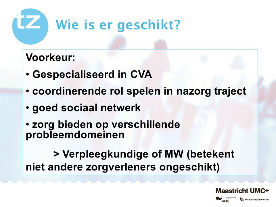 Wie is er geschikt Voorkeur: Gespecialiseerd in CVA